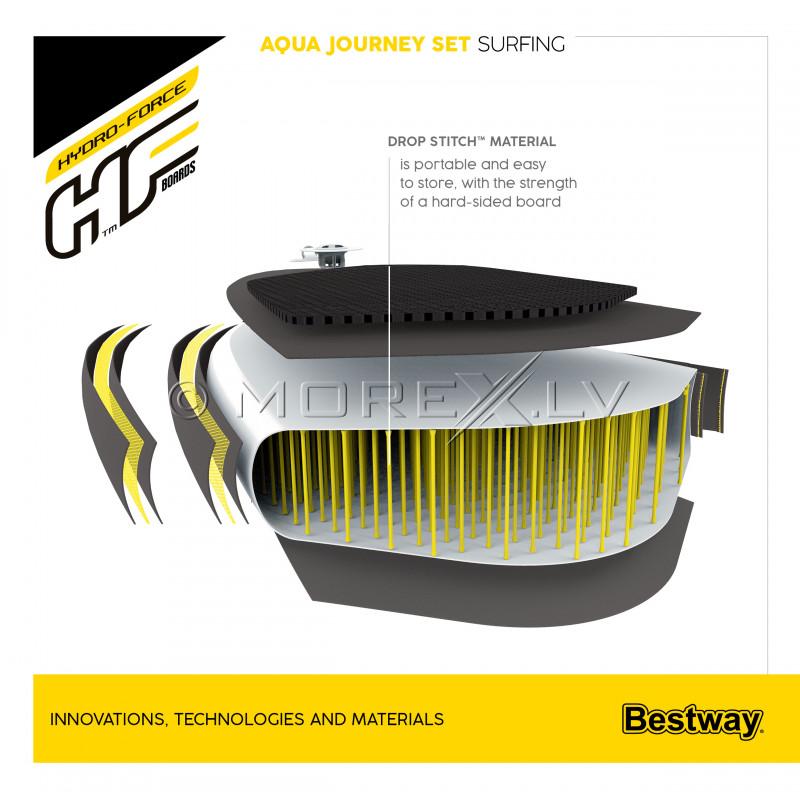 Irklentė Bestway Aqua Journey Set, 274x76x12 cm, 65349